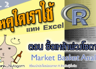 GornNutagorn_R_Market_Basket_Analysis