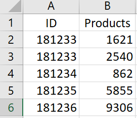 GornNutagorn_R_data_example2