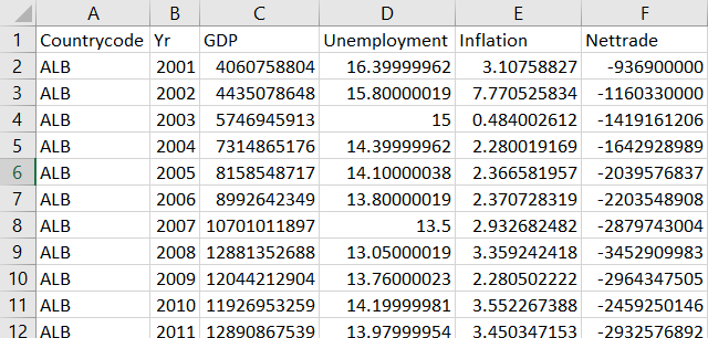 gornnutagorn_multiple_regression_data