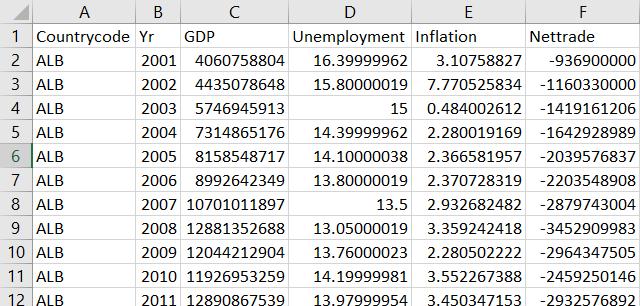 gornnutagorn_multiple_regression_data