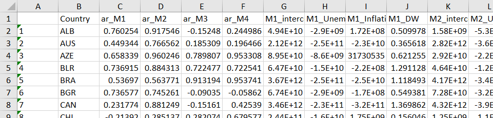 gornnutagorn_multiple_regression_result