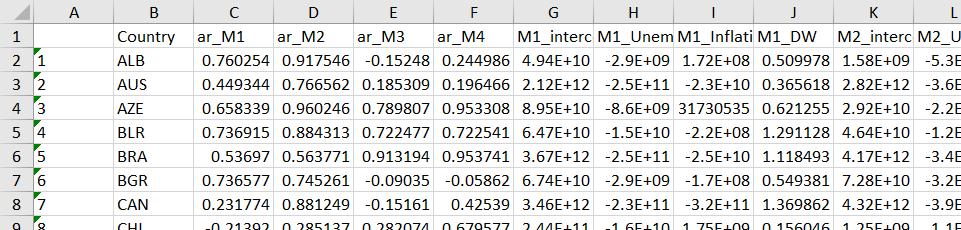 gornnutagorn_multiple_regression_result